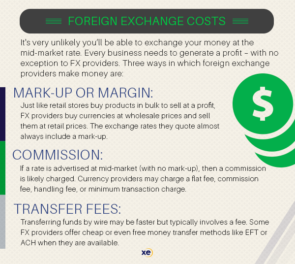Uk forex money transfer